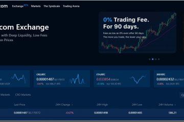 Crypto com Exchange Trading platform